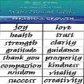 Water Blessing Labels - Personal Growth
